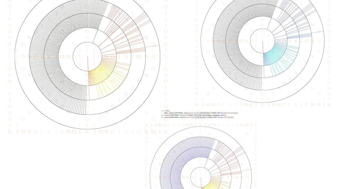 Programmieren in Java für die Suchmaschinenoptimierung – Webspider und andere Spinnen – Sunburst farbig mit ARGB